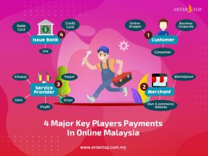 4 major key players
